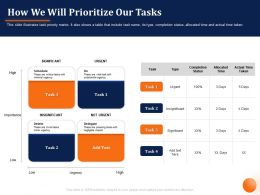 How We Will Prioritize Our Tasks Insignificant Ppt Powerpoint Presentation File Clipart
