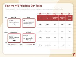 How We Will Prioritize Our Tasks Schedule Delegate Taken Powerpoint Presentation Format