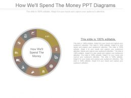 How Well Spend The Money Ppt Diagrams