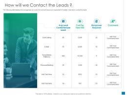 How Will We Contact The Leads New Business Development And Marketing Strategy Ppt Visual Aids Ideas