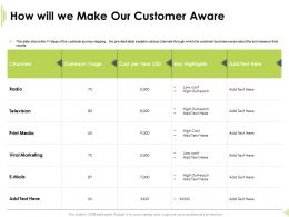 How Will We Make Our Customer Aware High Outreach Ppt Presentation Designs