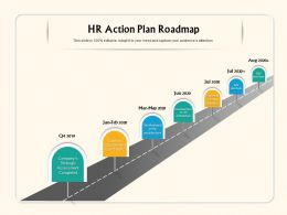 HR Action Plan Roadmap Assessment Ppt Powerpoint Presentation Icon Guide