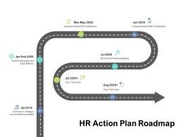 Hr Action Plan Roadmap Ppt Powerpoint Presentation File Infographics
