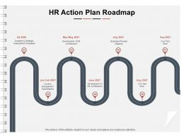 HR Action Plan Roadmap Ppt Powerpoint Presentation Gallery