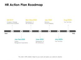 HR Action Plan Roadmap Ppt Powerpoint Presentation Infographic Template Graphics Design