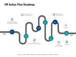 HR Action Plan Roadmap Ppt Powerpoint Presentation Summary Outfit