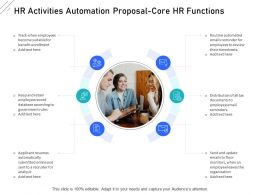 HR Activities Automation Proposal Core HR Functions Ppt Powerpoint Gallery Good