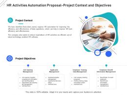 HR Activities Automation Proposal Project Context And Objectives Ppt Powerpoint Template
