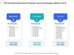 HR Activities Automation Proposal Service Packages L2016 Ppt Powerpoint Model Show