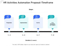 HR Activities Automation Proposal Timeframe Ppt Powerpoint Presentation Infographic