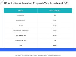 HR Activities Automation Proposal Your Investment L2017 Ppt Powerpoint Design