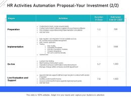 HR Activities Automation Proposal Your Investment L2018 Ppt Powerpoint Topics