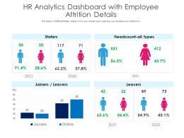 HR Analytics Dashboard With Employee Attrition Details