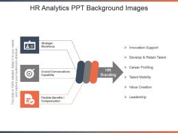 Hr Analytics Ppt Background Images