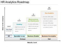 Hr Analytics Roadmap Presentation Deck