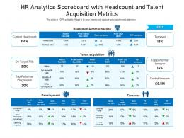 HR Analytics Scoreboard With Headcount And Talent Acquisition