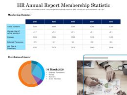HR Annual Report Membership Statistic