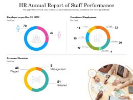 HR Annual Report Of Staff Performance