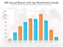 HR Annual Report With Age Distribution Graph