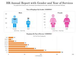 HR Annual Report With Gender And Year Of Services