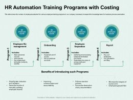 HR Automation Training Programs With Costing Access Ppt Powerpoint Presentation Inspiration Deck
