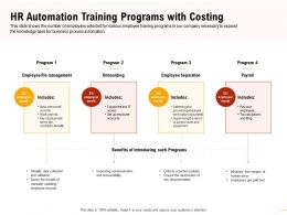 Hr Automation Training Programs With Costing Employee Separation Ppt Graphics