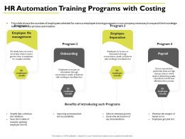 Hr Automation Training Programs With Costing Improving Communication Ppt Microsoft