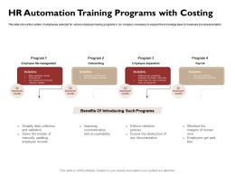 HR Automation Training Programs With Costing Policies Ppt Powerpoint Icon Themes
