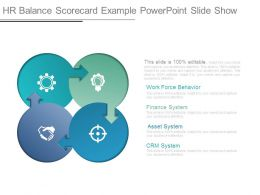 Hr Balance Scorecard Example Powerpoint Slide Show