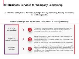 HR Business Services For Company Leadership Ppt Powerpoint Presentation Model