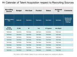Hr Calendar Of Talent Acquisition Respect To Recruiting Sources