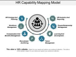 Hr Capability Mapping Model