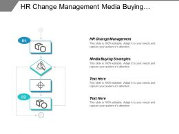 Hr Change Management Media Buying Strategies Marketing Support Cpb