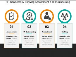 Hr Consultancy Showing Assessment And Hr Outsourcing