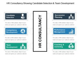 Hr Consultancy Showing Candidate Selection And Team Development