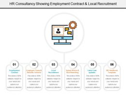 Hr Consultancy Showing Employment Contract And Local Recruitment