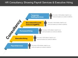 Hr Consultancy Showing Payroll Services And Executive Hiring