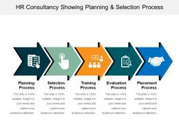 Hr Consultancy Showing Planning And Selection Process