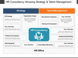 Hr Consultancy Showing Strategy And Talent Management