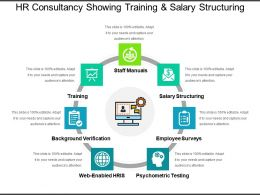 Hr Consultancy Showing Training And Salary Structuring