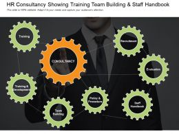 Hr Consultancy Showing Training Team Building And Staff Handbook