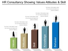 Hr Consultancy Showing Values Attitudes And Skill