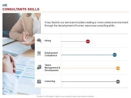 HR Consultants Skills Ppt Powerpoint Presentation Infographics Deck