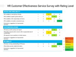 HR Customer Effectiveness Service Survey With Rating Level