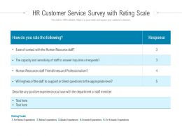 HR Customer Service Survey With Rating Scale