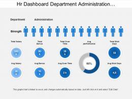 Hr Dashboard Department Administration Workforce Strength