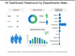 Hr Dashboard Headcount By Departments Male And Female