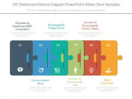 Hr Dashboard Metrics Diagram Powerpoint Slides Deck Samples