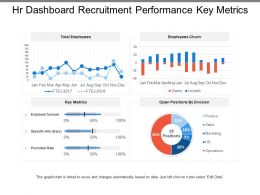 Hr Dashboard Recruitment Performance Key Metrics