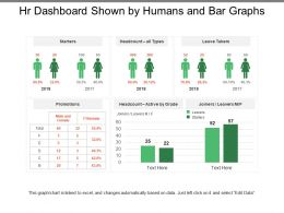 Hr Dashboard Shown By Humans And Bar Graphs